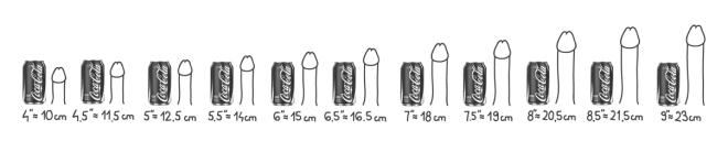Dick-Code-Coke